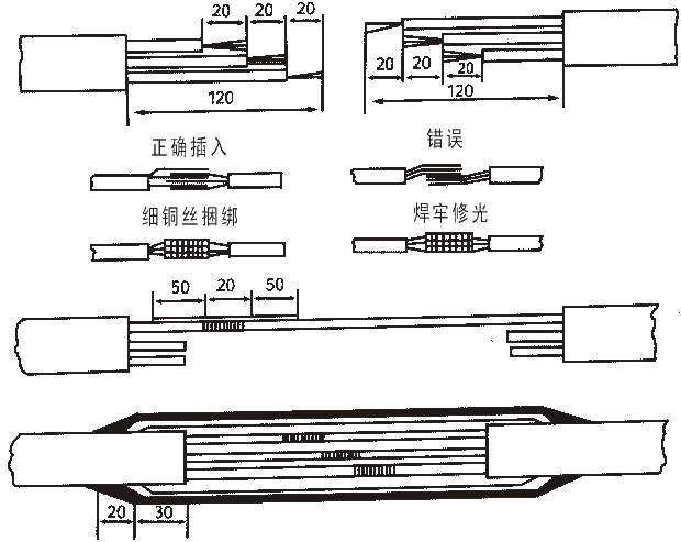 井用潜水泵电机接线图